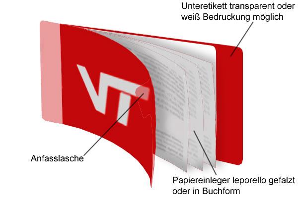 Booklet Etiketten Mehr Informationsfläche Direkt Am Produkt
